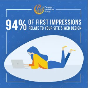 94% of first impressions relate to your site's web design.